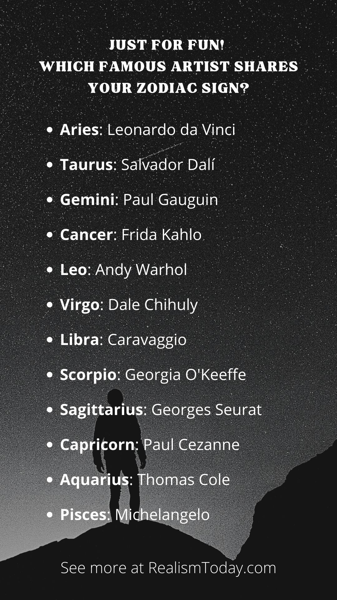 famous artists zodiac signs